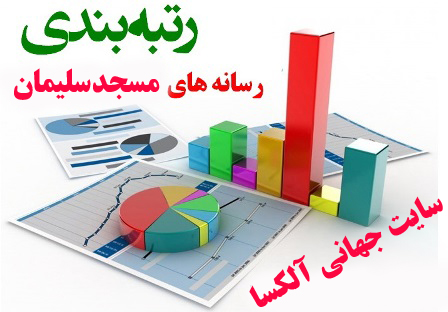 """"""" شهر اولین ها """" ، همچنان در صدر برترین سایتهای خبری مسجدسلیمان"""